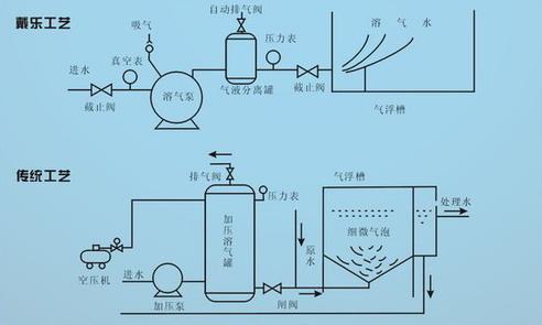 气泵自动控制电路图